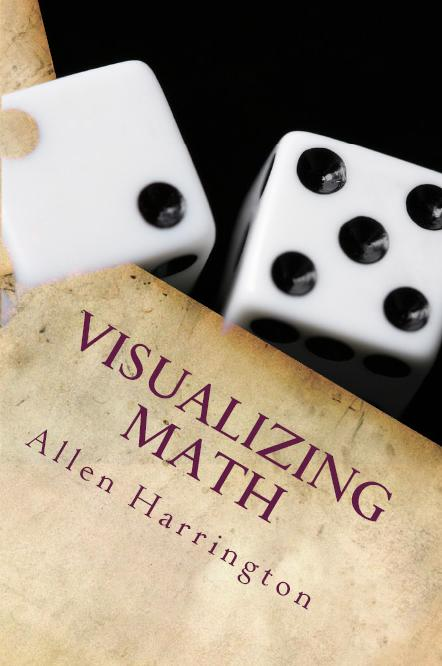 Visualizing Math